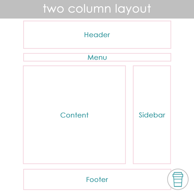 two column layout